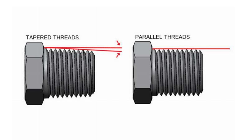Taper vs Parallel